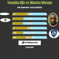 Yusupha Njie vs Moussa Marega h2h player stats