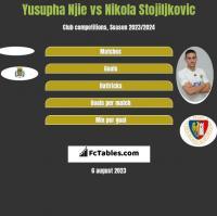 Yusupha Njie vs Nikola Stojiljkovic h2h player stats