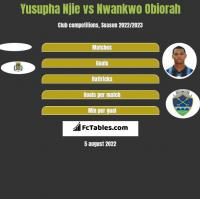 Yusupha Njie vs Nwankwo Obiorah h2h player stats