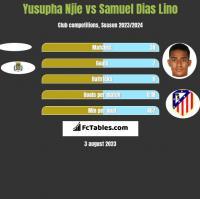 Yusupha Njie vs Samuel Dias Lino h2h player stats
