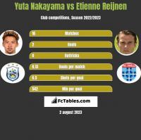 Yuta Nakayama vs Etienne Reijnen h2h player stats