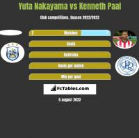 Yuta Nakayama vs Kenneth Paal h2h player stats