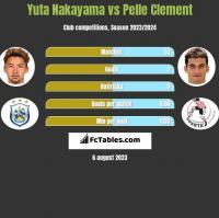 Yuta Nakayama vs Pelle Clement h2h player stats