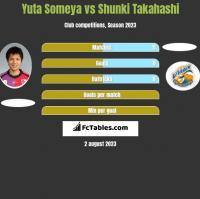 Yuta Someya vs Shunki Takahashi h2h player stats