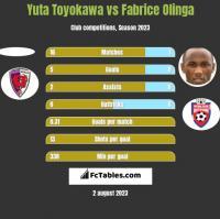 Yuta Toyokawa vs Fabrice Olinga h2h player stats
