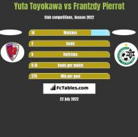 Yuta Toyokawa vs Frantzdy Pierrot h2h player stats