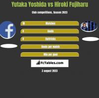 Yutaka Yoshida vs Hiroki Fujiharu h2h player stats