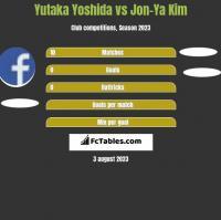 Yutaka Yoshida vs Jon-Ya Kim h2h player stats