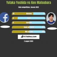 Yutaka Yoshida vs Ken Matsubara h2h player stats