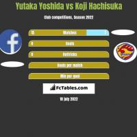 Yutaka Yoshida vs Koji Hachisuka h2h player stats