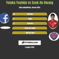 Yutaka Yoshida vs Seok-Ho Hwang h2h player stats