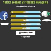Yutaka Yoshida vs Teruhito Nakagawa h2h player stats
