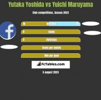 Yutaka Yoshida vs Yuichi Maruyama h2h player stats