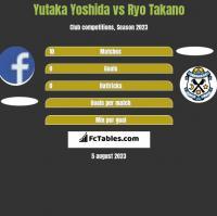 Yutaka Yoshida vs Ryo Takano h2h player stats