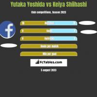 Yutaka Yoshida vs Keiya Shiihashi h2h player stats
