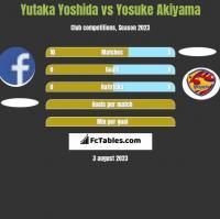Yutaka Yoshida vs Yosuke Akiyama h2h player stats