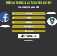 Yutaka Yoshida vs Takahiro Yanagi h2h player stats