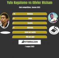 Yuto Nagatomo vs Olivier Ntcham h2h player stats