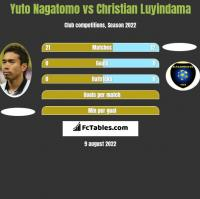 Yuto Nagatomo vs Christian Luyindama h2h player stats