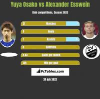 Yuya Osako vs Alexander Esswein h2h player stats