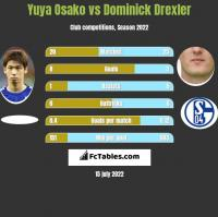 Yuya Osako vs Dominick Drexler h2h player stats