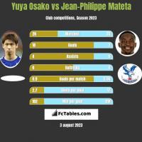 Yuya Osako vs Jean-Philippe Mateta h2h player stats