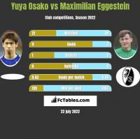 Yuya Osako vs Maximilian Eggestein h2h player stats