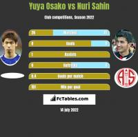 Yuya Osako vs Nuri Sahin h2h player stats