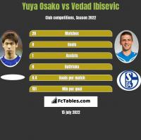 Yuya Osako vs Vedad Ibisevic h2h player stats