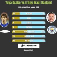 Yuya Osako vs Erling Braut Haaland h2h player stats