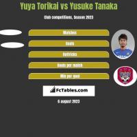 Yuya Torikai vs Yusuke Tanaka h2h player stats