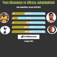 Yves Bissouma vs Alireza Jahanbakhsh h2h player stats