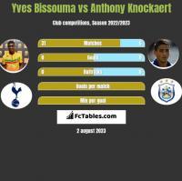 Yves Bissouma vs Anthony Knockaert h2h player stats