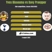 Yves Bissouma vs Davy Proepper h2h player stats