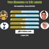 Yves Bissouma vs Erik Lamela h2h player stats