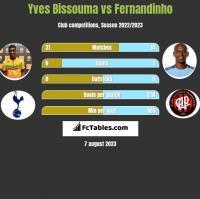 Yves Bissouma vs Fernandinho h2h player stats
