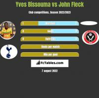 Yves Bissouma vs John Fleck h2h player stats
