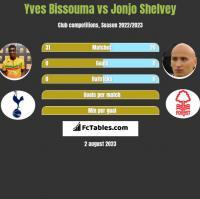 Yves Bissouma vs Jonjo Shelvey h2h player stats