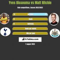 Yves Bissouma vs Matt Ritchie h2h player stats