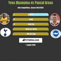 Yves Bissouma vs Pascal Gross h2h player stats