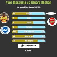 Yves Bissouma vs Edward Nketiah h2h player stats