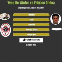 Yves De Winter vs Fabrice Ondoa h2h player stats