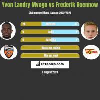 Yvon Landry Mvogo vs Frederik Roennow h2h player stats