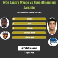 Yvon Landry Mvogo vs Rune Almenning Jarstein h2h player stats