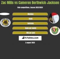 Zac Mills vs Cameron Borthwick-Jackson h2h player stats