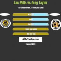 Zac Mills vs Greg Taylor h2h player stats