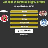 Zac Mills vs Nathanial Knight-Percival h2h player stats