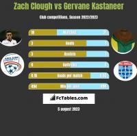 Zach Clough vs Gervane Kastaneer h2h player stats