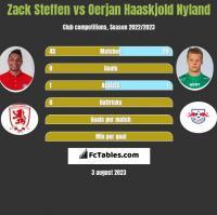 Zack Steffen vs Oerjan Haaskjold Nyland h2h player stats