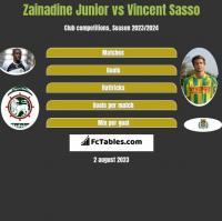 Zainadine Junior vs Vincent Sasso h2h player stats